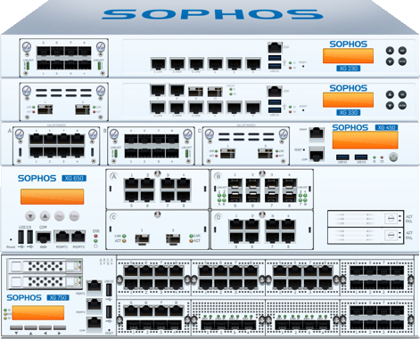 Sophos XG stack