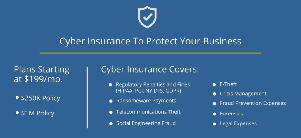 Cyberinsurance for dental practices